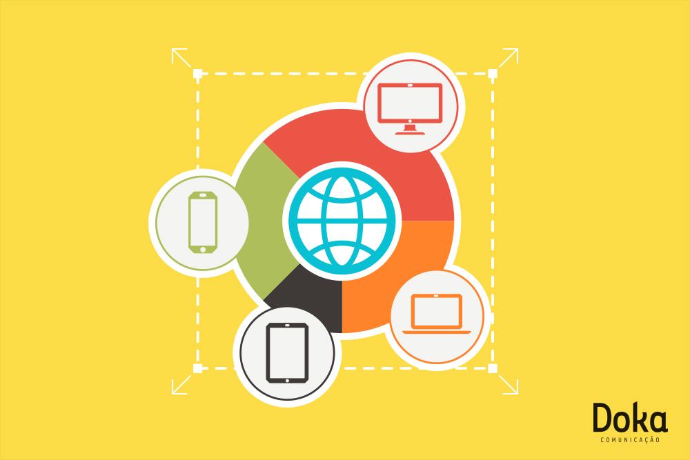 Esclarecendo eficiencia de sites mobile com dados reais