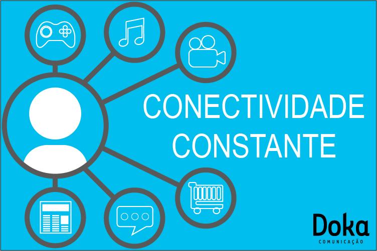 conectividade-constante